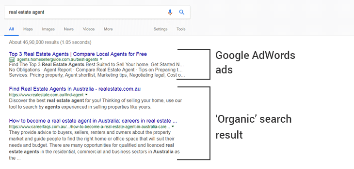A Google search returns both sponsored and organic results