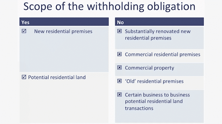 PowerPoint slide showing the scope of the GST withholding obligations